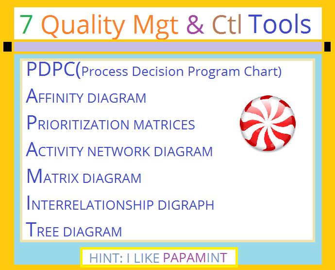 matrix diagram pmp matrix image wiring diagram pmp capm 2 mnemonics in quality management pmp capm pmi acp on matrix diagram pmp