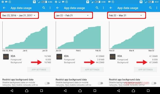 XDA app menggunakan paket data secara konsisten tanpa pernah digunakan
