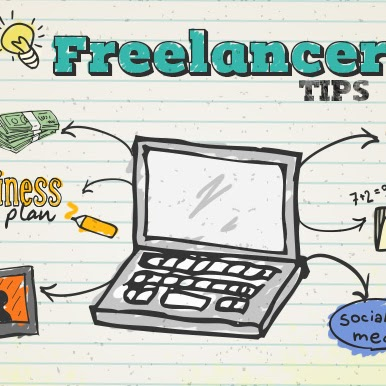 ايه هو الفري لانسر مميزاته واهم المواقع اللي ممكن تشتغل عليها freelancer