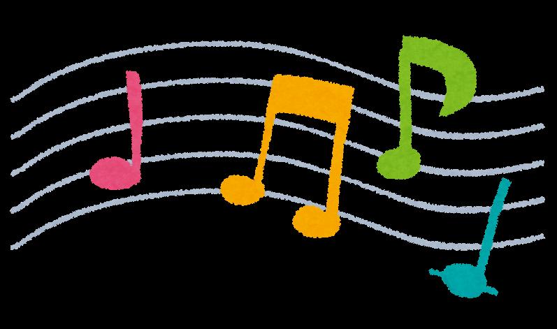 音楽のイラスト「五線譜と音符」 | かわいいフリー素材集 いらすとや