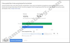 Cara Meningkatkan CPC atau BPK Adsense Blog dengan Mengatur Ad Balance