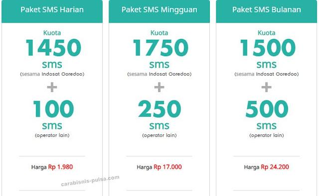 Paket SMS Indosat Desember 2018