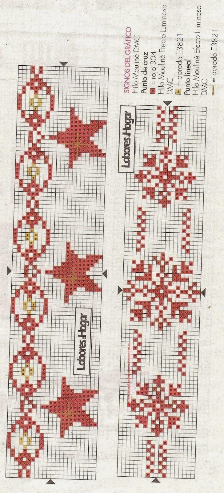 GRAFICOS PUNTO DE CRUZ GRATIS : CENEFAS(82)