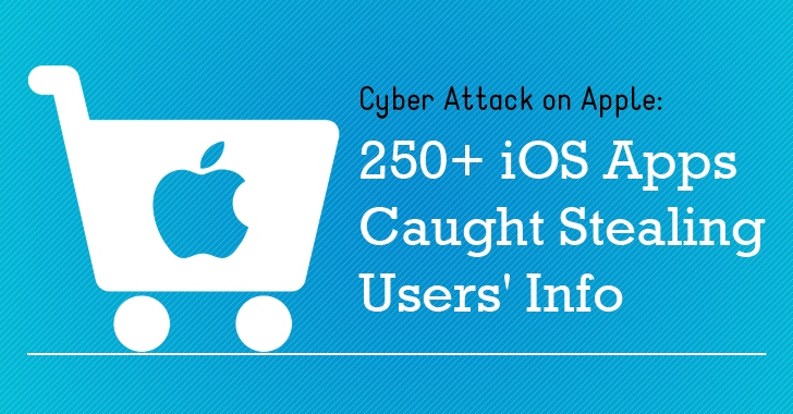 More than 250 iOS Apps Caught Using Private APIs to Collect Users' Private Data