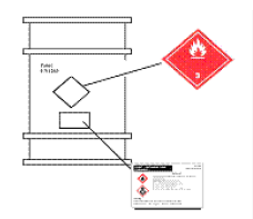 Label (Simbol) Bahan (Material) Berbahaya Pada Paket Kemasan Drum