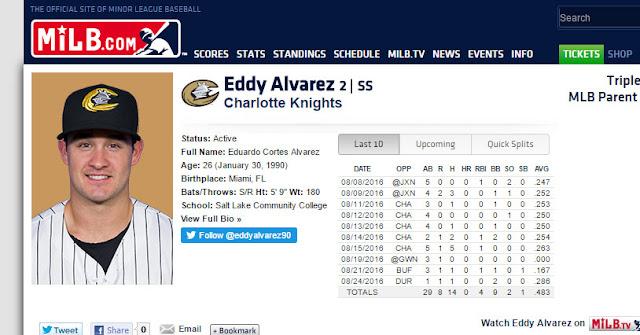 Eddy Alvarez en las Ligas Menores