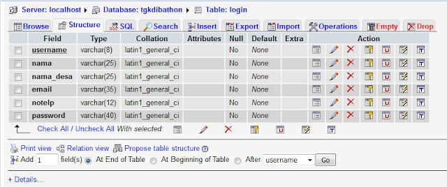 script login php