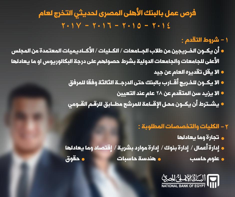 """وظائف البنك الاهلى المصرى لخريجى الجامعات المصرية بالمحافظات """" حقوق - هندسة - تجارة - علوم - ادارة اعمال """" التقديم الكترونى"""