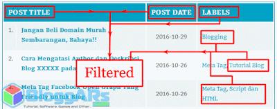 Daftar Isi Otomatis Super Filter Penjelasan