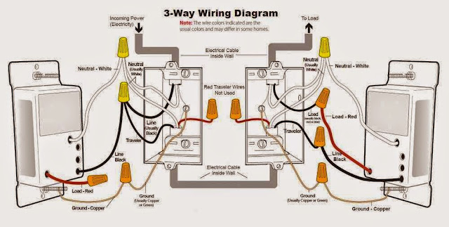 3 way wiring diagram new tech. Black Bedroom Furniture Sets. Home Design Ideas