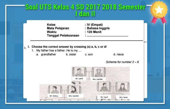 Soal UTS Kelas 4 SD