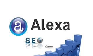 Mencari Advertiser yang Tepat Untuk Blog Anda