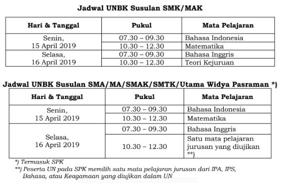 - Jadwal UNBK Susulan SMK/MAK/SMA/MA/SMAK/SMTK/Utama Widya Pasraman