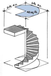 La escalera definici n partes y tipos de arkitectura for Huella y contrahuella medidas