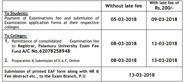 Palamuru University PU B.Ed  Exam Fee Notification