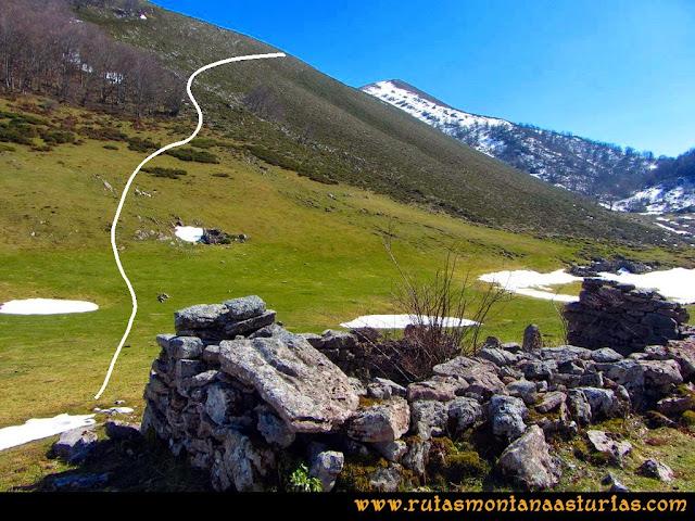 Ruta Requexón Valdunes, la Senda: Desde Los Llagos, vista hacia la Senda