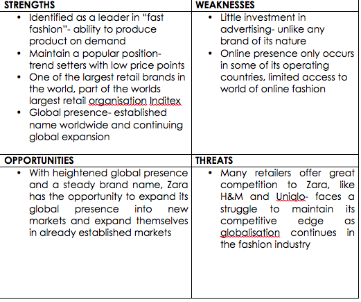 swot analysis for zara brand One of the key strengths that zara has as an organisation is its  zara has  become recognised as a high-street fashion brand.