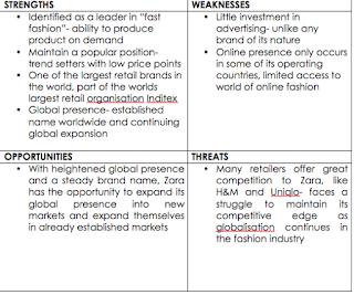 inditex competitors