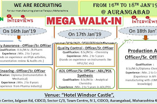 Walk in interview@ Lupin pharma for multiple positions on 16-18 January