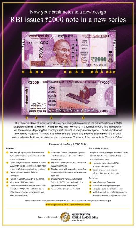 Rs.2000-new-note-RBI