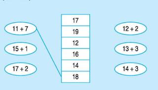 Giải bài tập 1, 2, 3, 4 trang 109 SGK Toán lớp 1
