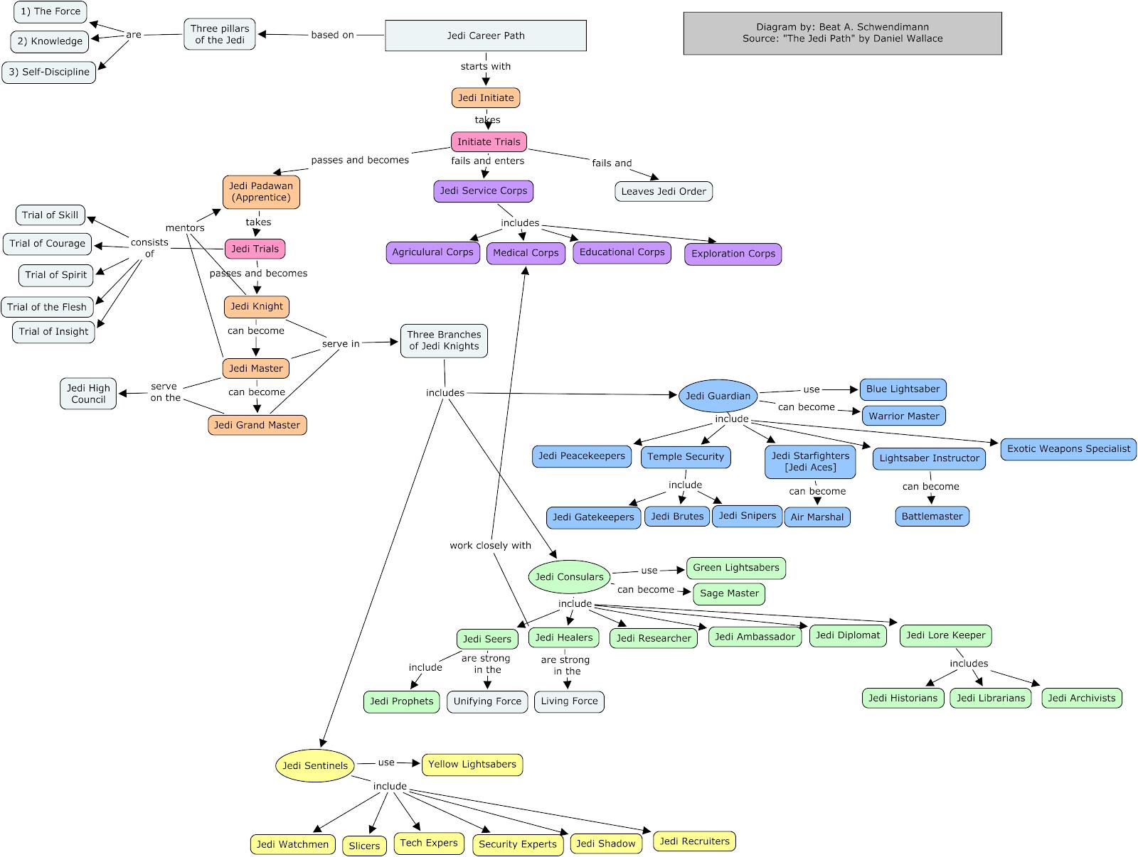 the jedi path pdf free