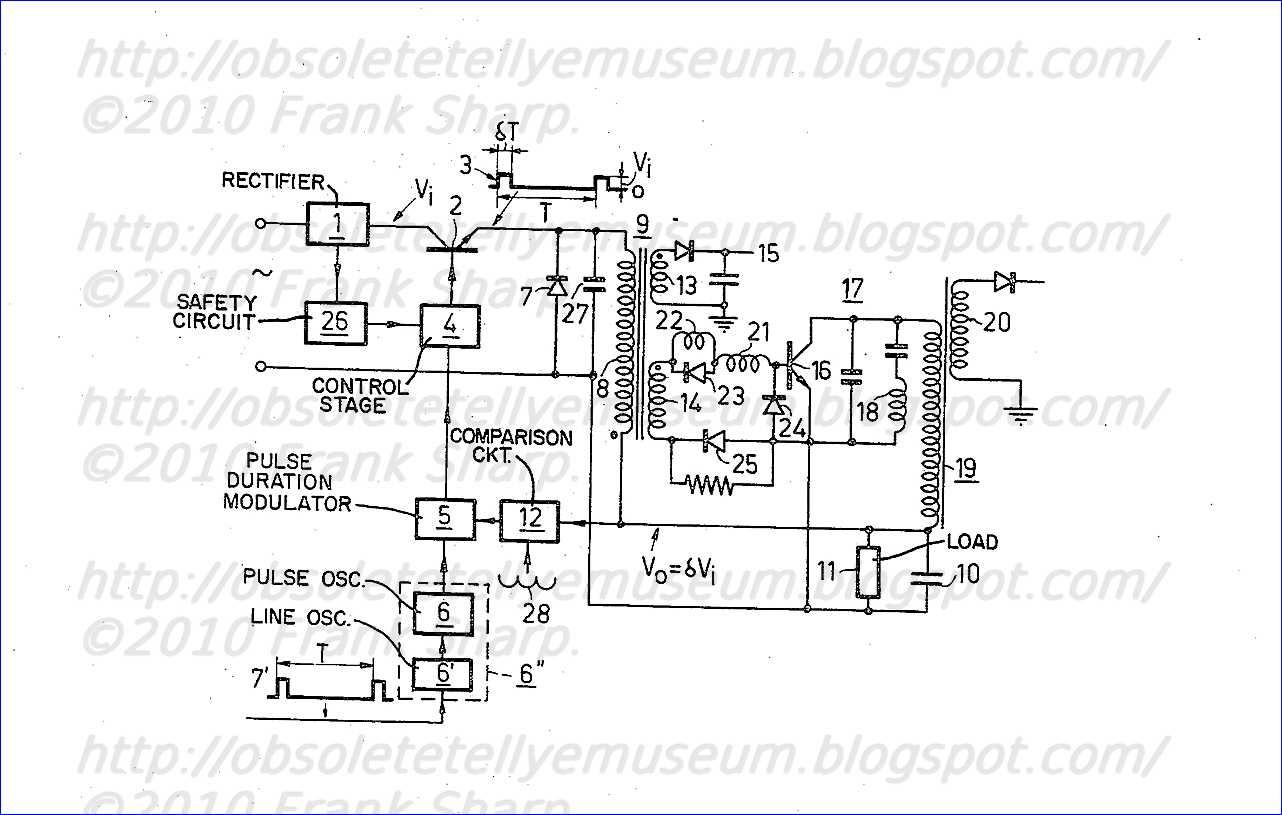 Obsolete Technology Tellye Saba Ultracolor T56q52 Tc32