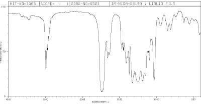 ORGANIC SPECTROSCOPY INTERNATIONAL: Characterisation of