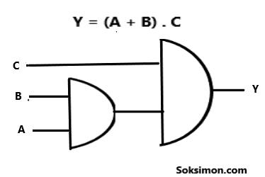 Contoh soal gerbang logika 3 variabel