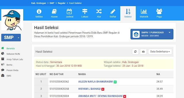 Hasil Seleksi PPDB SMP Reguler Kab. Grobogan TP  2018 / 2019.