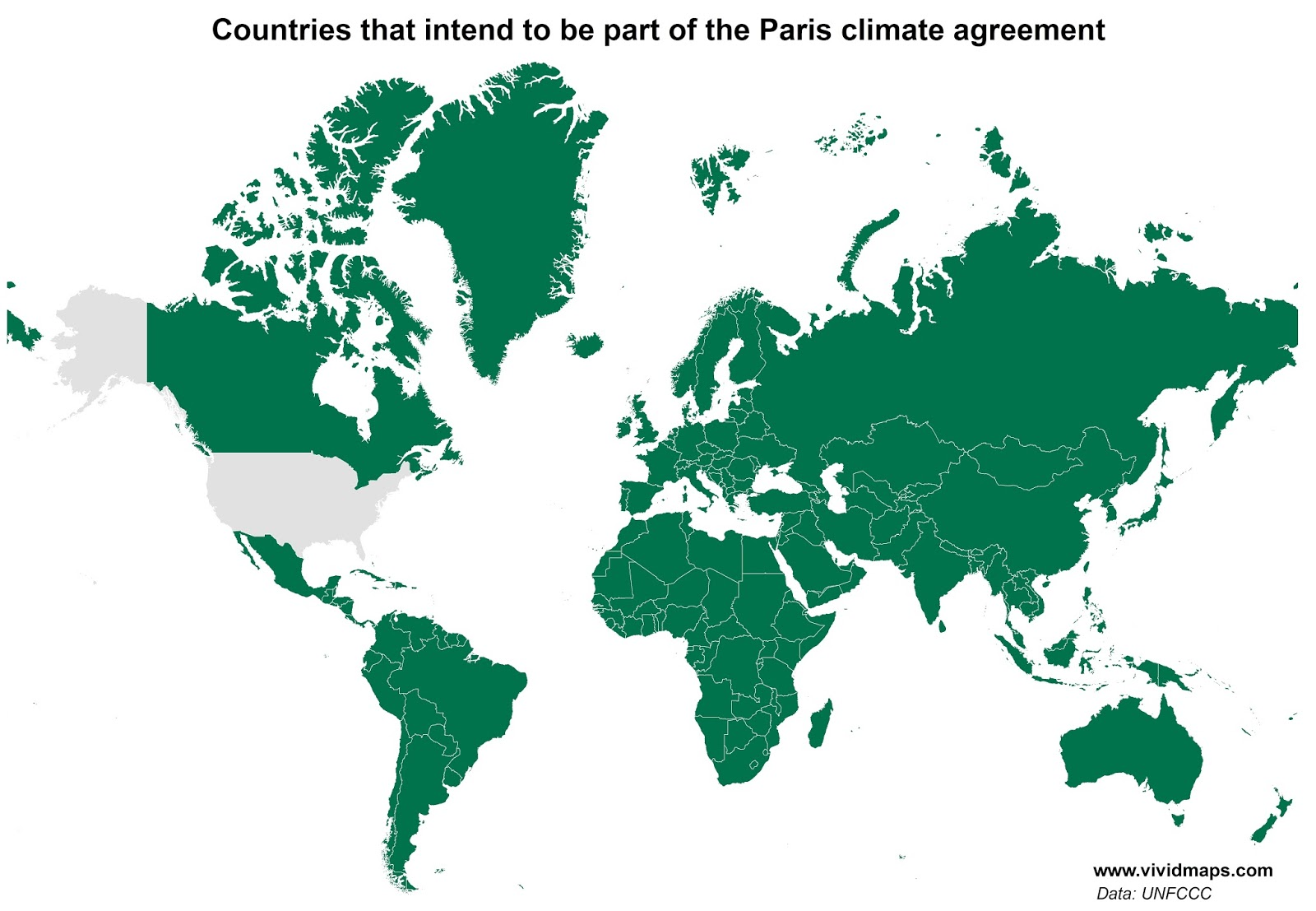 All countries have signed Paris agreement except the USA