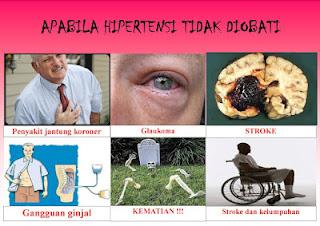 Bahaya Yang Mengintai Penderita Penyakit Darah Tinggi