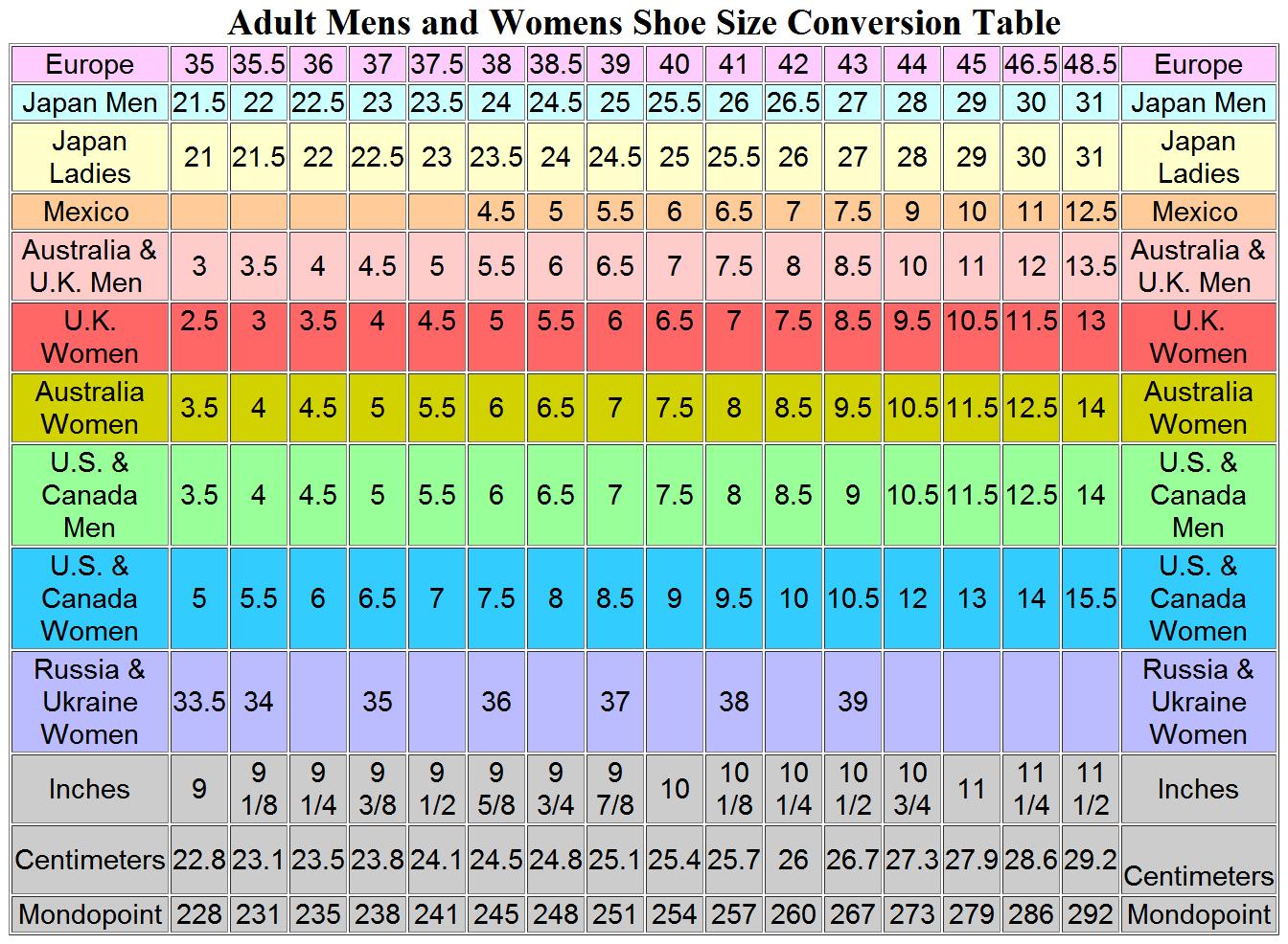 info junction blog shoe size conversion table for men women