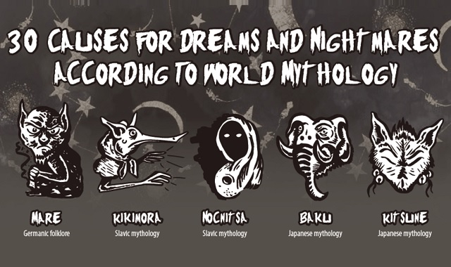 30 Causes of Dreams and Nightmares According to World Mythology