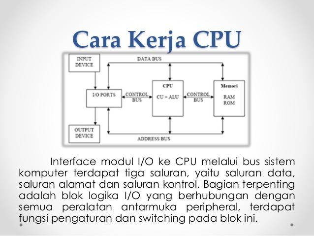 cara kerja processor dan diagramnya
