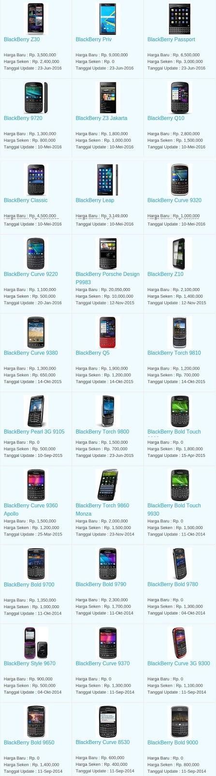 Harga Hp Terbaru Blackberry Agustus 2016