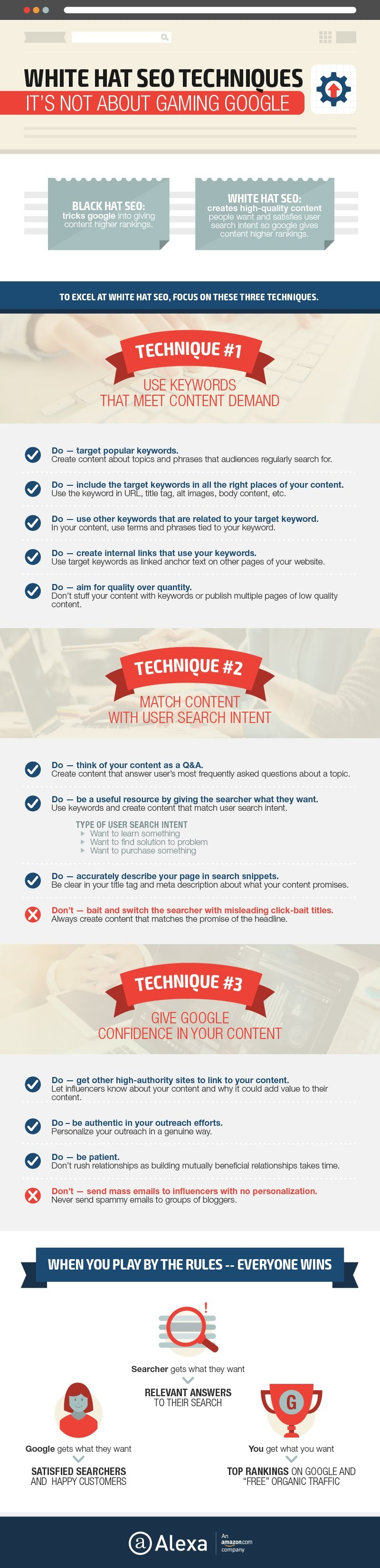 White Hat SEO Techniques: It's Not About Gaming Google - #infographic