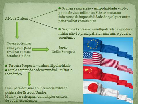 Resultado de imagem para ordem multipolar