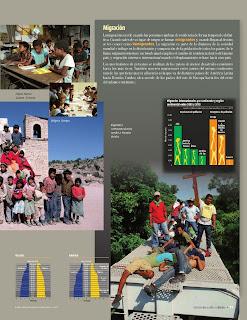 Apoyo Primaria Atlas de Geografía del Mundo 5to. Grado Capítulo 3 Lección 1 Lección 1 Migracíon