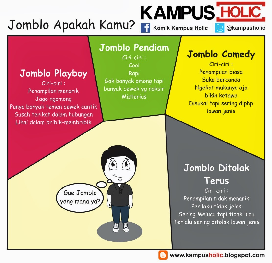 Kampus Holic Komik Strip Seputar Kehidupan Mahasiswa April 2014