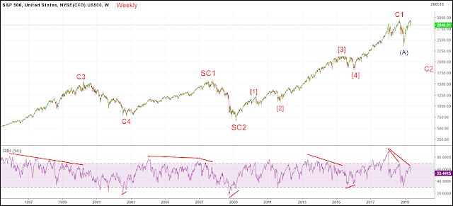 spx-w-200519a.png
