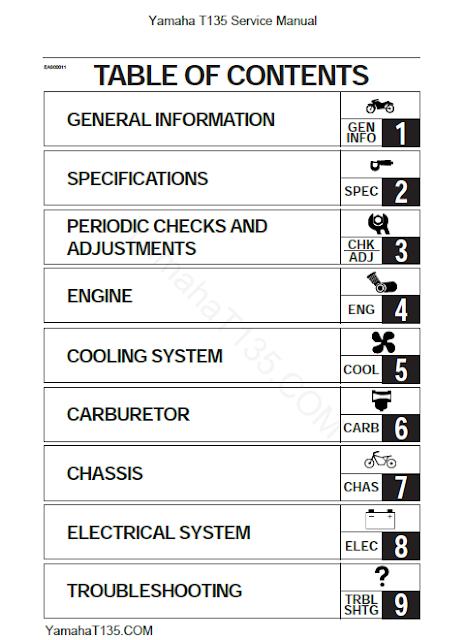 yamaha mio mx 125 wiring diagram dell xps 400 motherboard 23 campusmater com buku manual motor jupiter modified mxi
