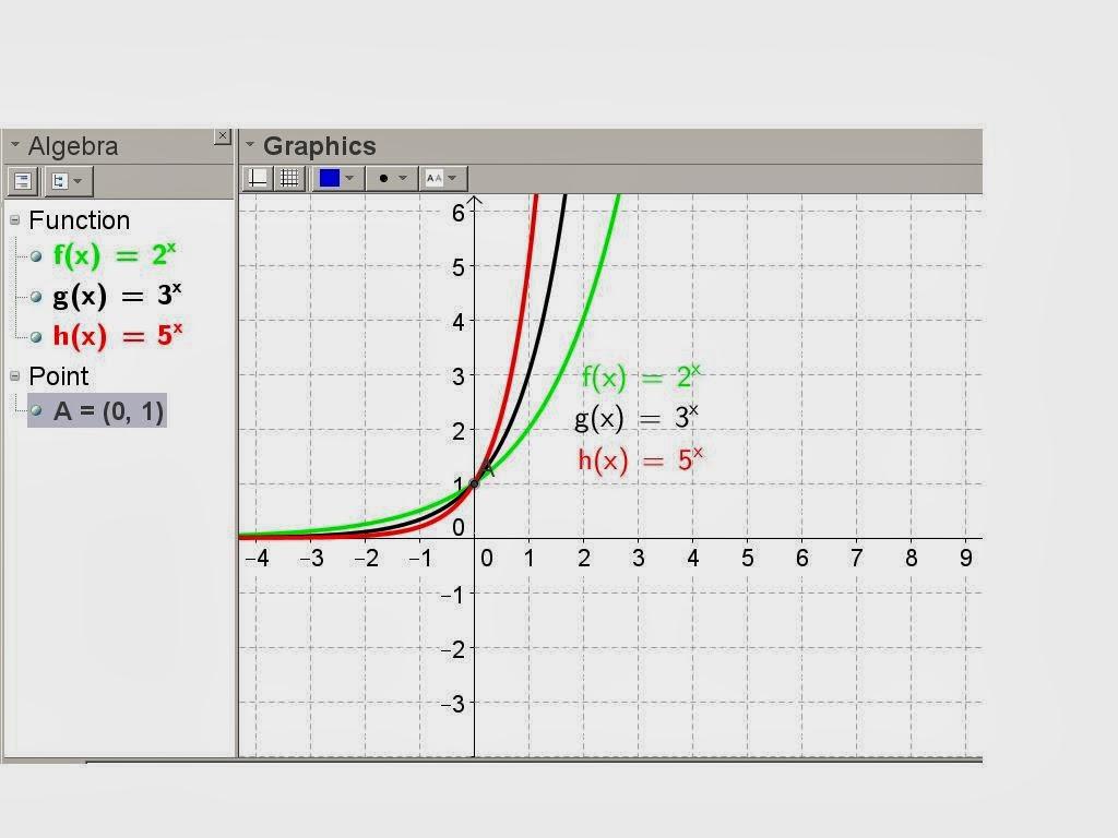 Magh Maths Quadratic Equations