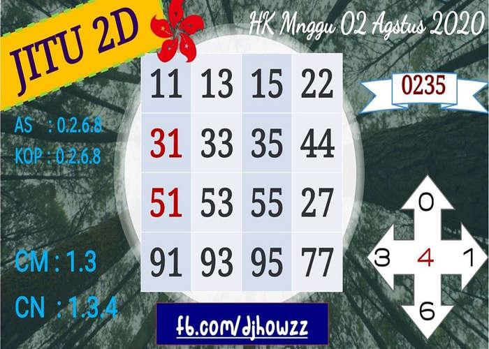 Kode syair Hongkong Minggu 2 Agustus 2020 45
