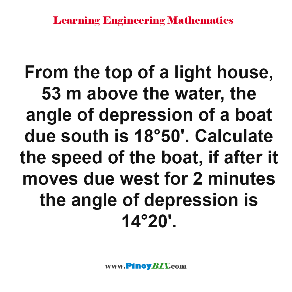 Calculate the speed of the boat, if after it moves due west for 2 minutes the angle of depressions 14°20'