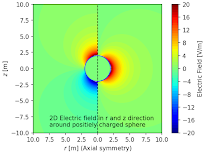 Python Matplotlib Tips: Draw second colorbar axis outside of
