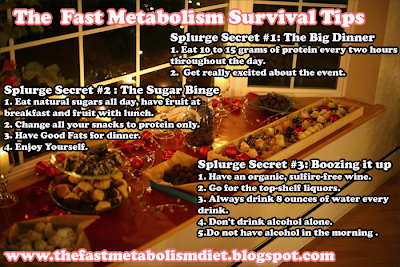 Image result for fast metabolism diet