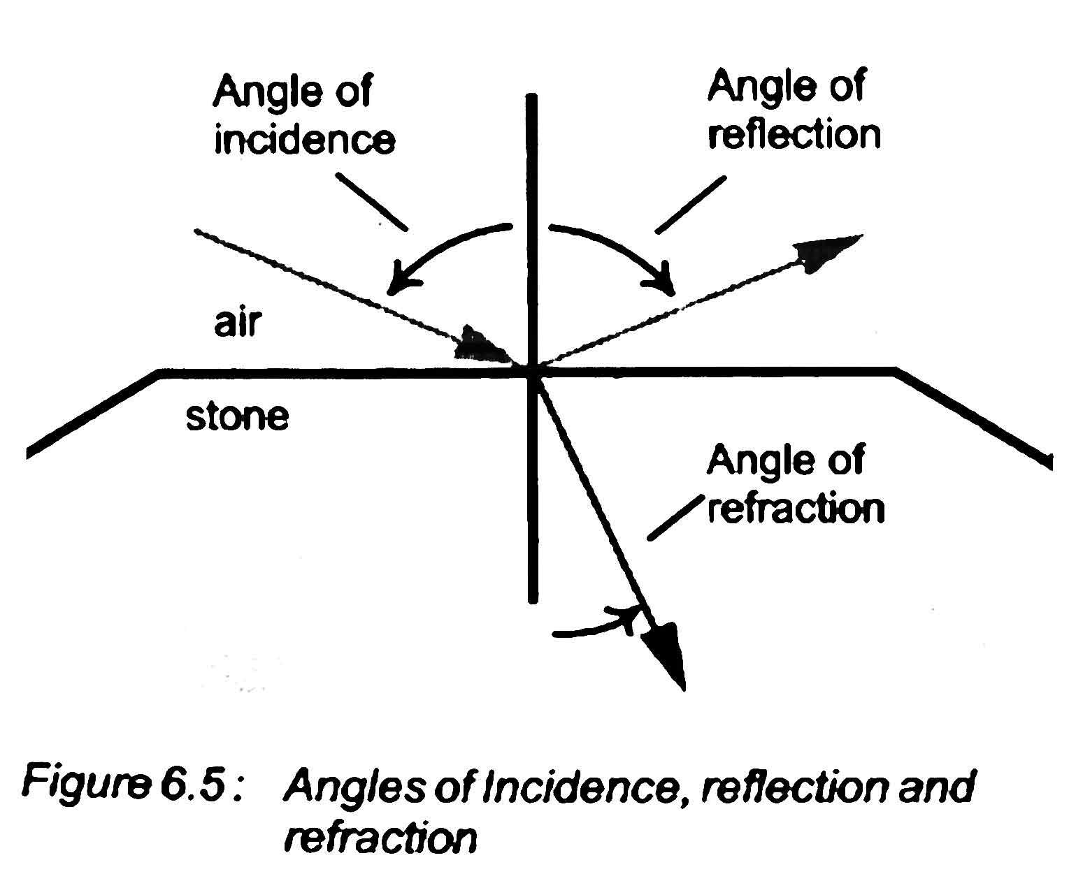 ray diagram lesson