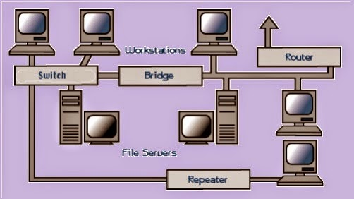 Basic-Essential-computer-networking
