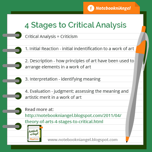 Theory of the Arts: 4 Stages to Critical Analysis (Criticism)